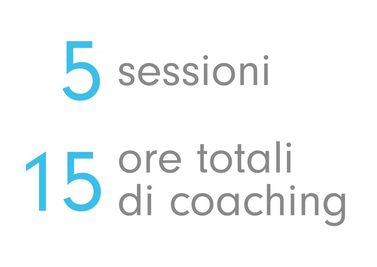 Marco Bertan Coaching